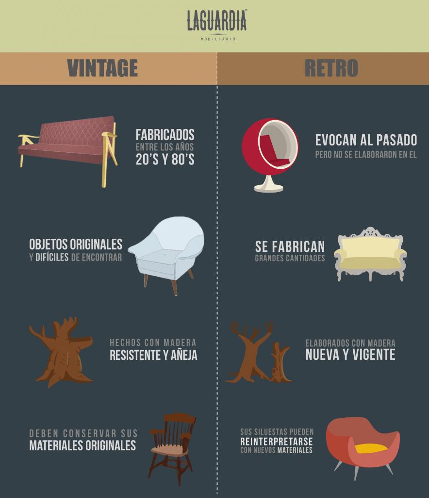 Infografia_vintage_retro